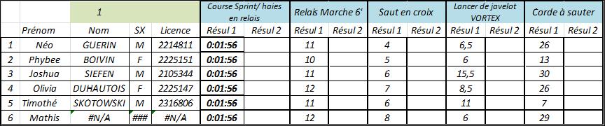 resultats_Kid's_equipeA_12-12-20.jpg