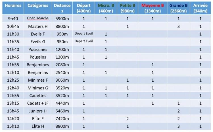 Horaire et distances 12 janvier 2020.jpg